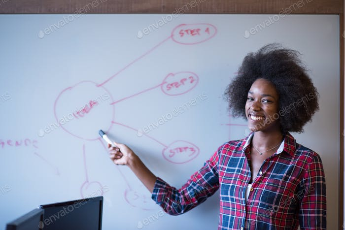 African American woman writing on a chalkboard in a modern offic