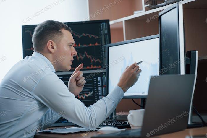 Hombre que trabaja en línea en la oficina con múltiples pantallas de ordenador en los gráficos de índice
