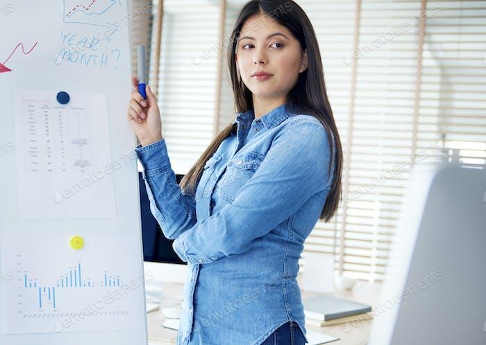 Asiatische Frau diskutiert das Whiteboard während eines Treffens