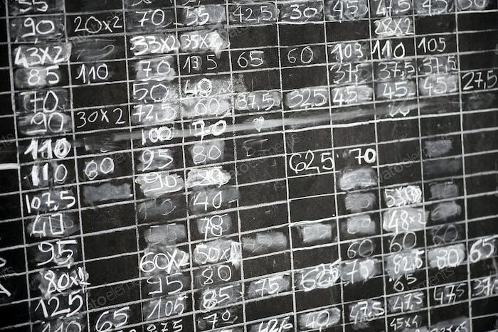 Grungy Tafel mit Spalten von Zahlen