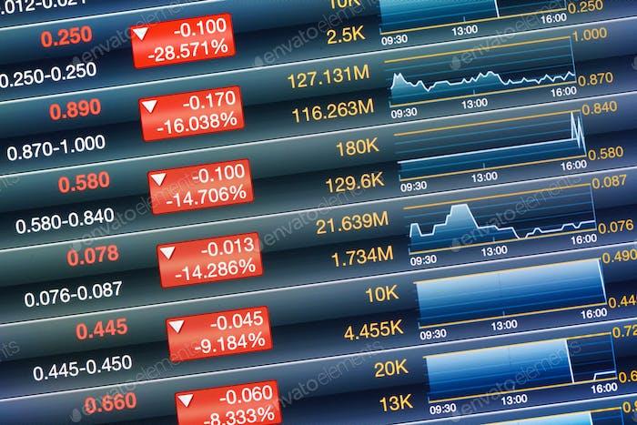 Dramáticamente caída del mercado de valores