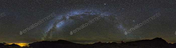 Milkyway Panorama Above La Palma Caldera