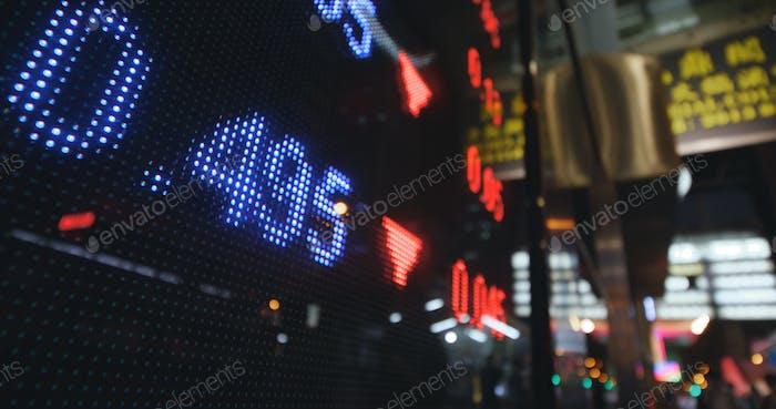 Pantalla que muestra los precios del mercado de valores