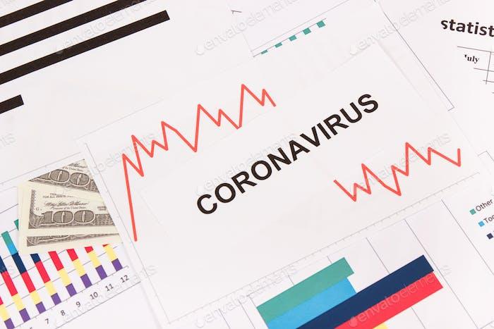 Inscription coronavirus, currencies dollar and declining chart