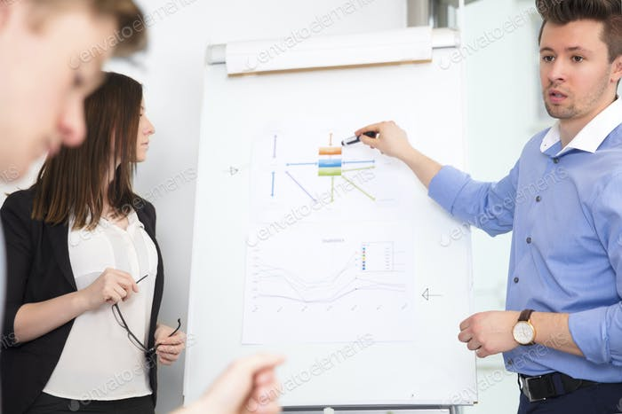 Erläuterung des Diagramms für Kollegen in Office