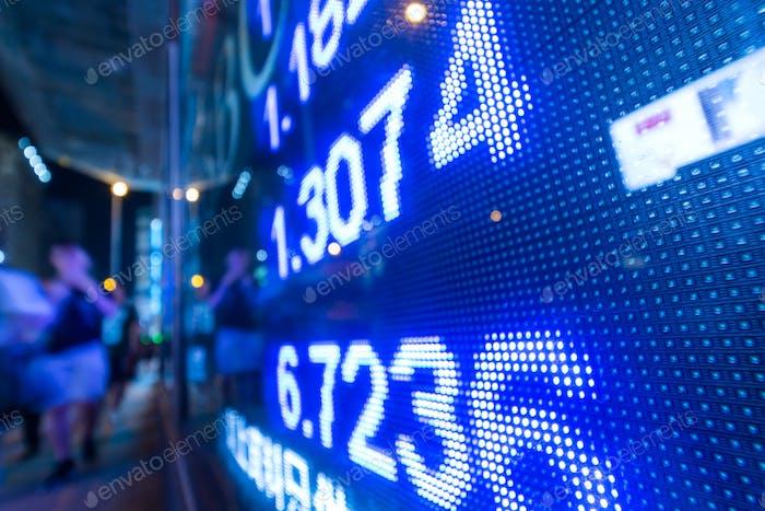 Hong Kong mostrar gráficos de mercado de valores