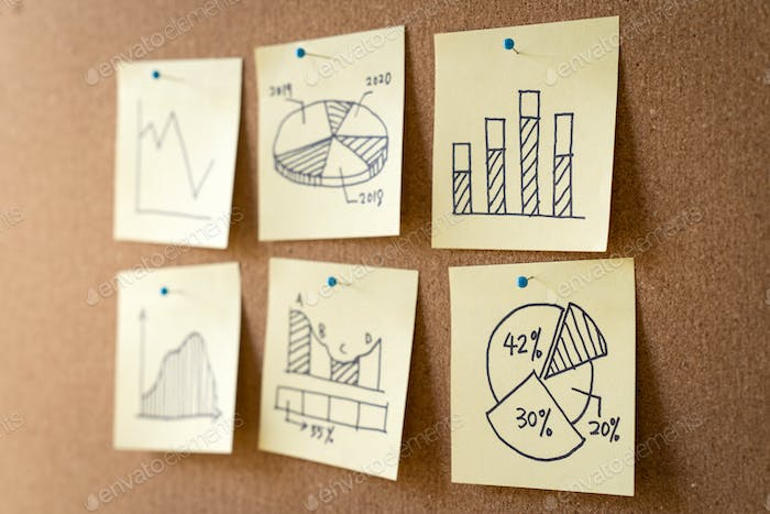 Business graphs and statistics review