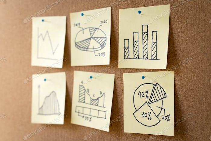 Revisión de gráficos empresariales y estadísticas