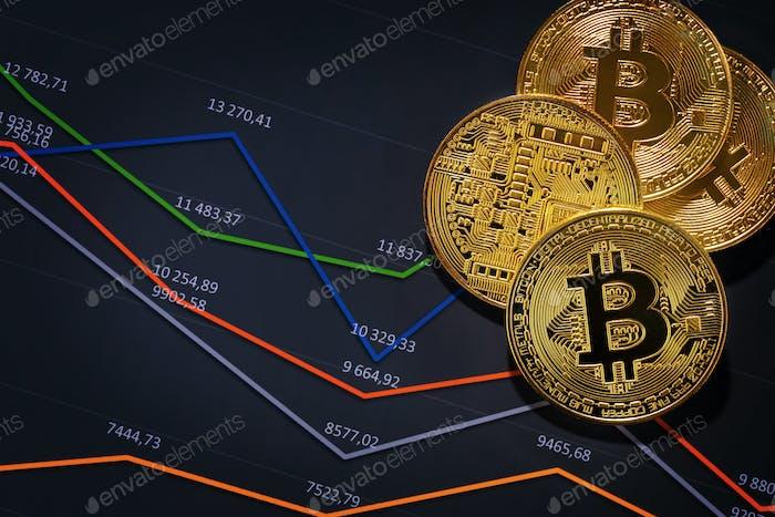 Primer plano de monedas bitcoin de oro en gráficos financieros para precios de criptomonedas
