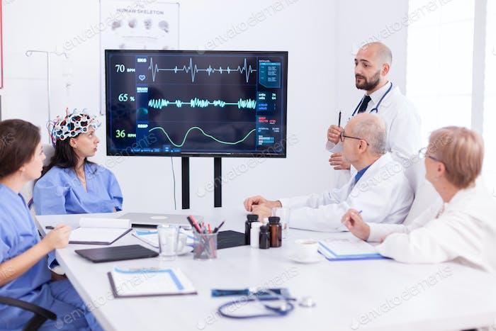 Nurse wearing scanner for brain waves