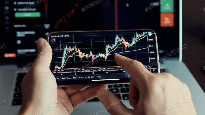 análisis de beneficios del corredor de bolsa de inversión