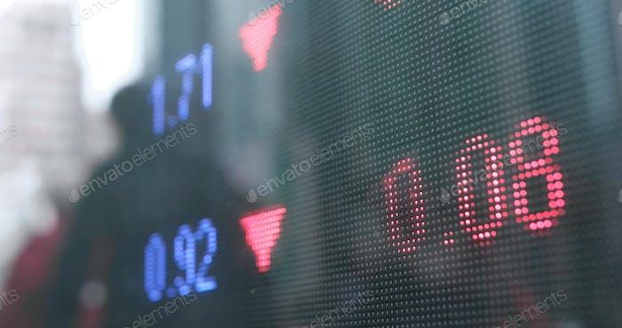 Stock market display prices